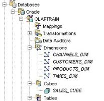 Oracle data Warehouse materialized views :: Platon
