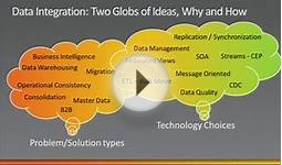 Data Integration at Microsoft: Technologies and Solution