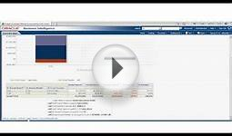 DEMO - Oracle Business Intelligence